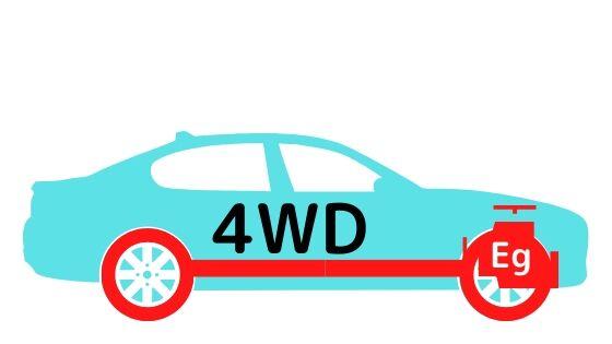 4WDのエンジンと駆動輪の位置