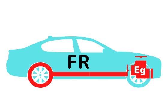 FRのエンジンと駆動輪の位置