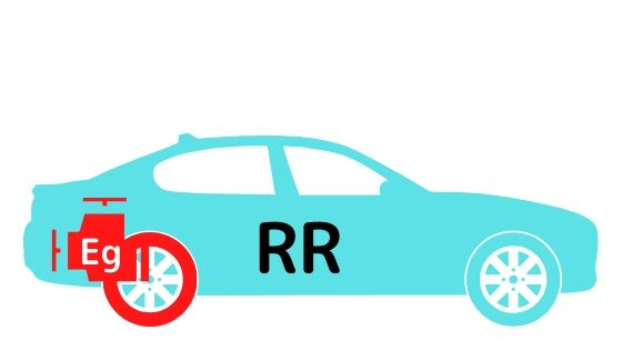 RRのエンジンと駆動輪の位置