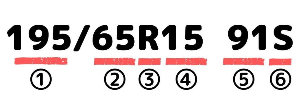 ロードインデックスのタイヤ表記例