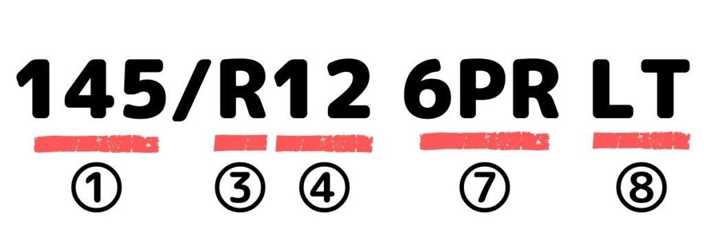 プライレーティングのタイヤ表記例
