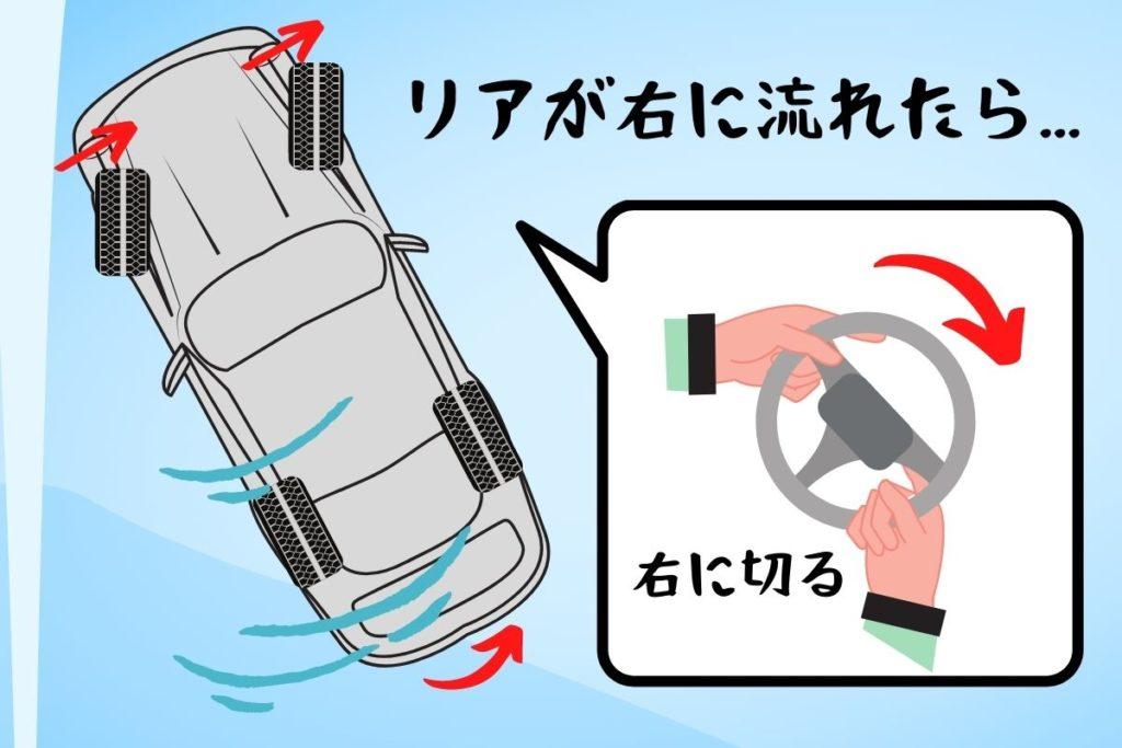 車体のリアが右に流れたらハンドルを右に切る